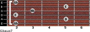 Gbaug7 for guitar on frets 2, 5, 2, 3, 5, 2