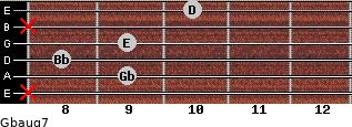 Gbaug7 for guitar on frets x, 9, 8, 9, x, 10