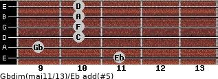 Gbdim(maj11/13)/Eb add(#5) guitar chord