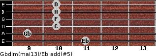 Gbdim(maj13)/Eb add(#5) guitar chord