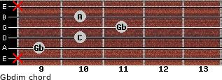 Gbdim for guitar on frets x, 9, 10, 11, 10, x