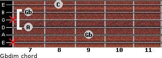 Gbdim for guitar on frets x, 9, 7, x, 7, 8