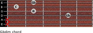 Gbdim for guitar on frets x, x, 4, 2, 1, 2
