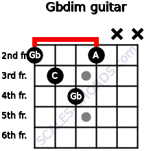 Gbdim for guitar on frets 2, 3, 4, 2, x, x