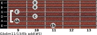 Gbdim11/13/Eb add(#5) guitar chord