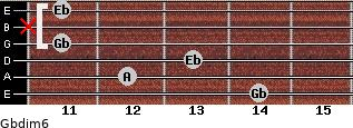 Gbdim6 for guitar on frets 14, 12, 13, 11, x, 11