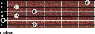 Gbdim/6 for guitar on frets 2, 0, 1, 2, 1, 5