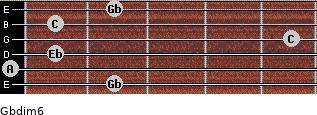 Gbdim/6 for guitar on frets 2, 0, 1, 5, 1, 2