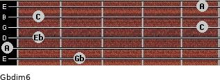Gbdim/6 for guitar on frets 2, 0, 1, 5, 1, 5