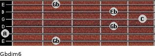 Gbdim/6 for guitar on frets 2, 0, 4, 5, 4, 2