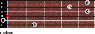 Gbdim/6 for guitar on frets 2, 0, x, 5, 4, 5