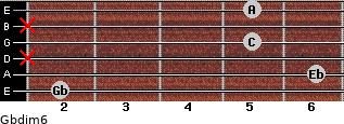 Gbdim/6 for guitar on frets 2, 6, x, 5, x, 5