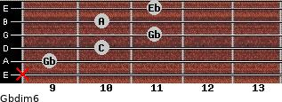 Gbdim6 for guitar on frets x, 9, 10, 11, 10, 11