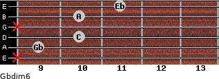 Gbdim/6 for guitar on frets x, 9, 10, x, 10, 11