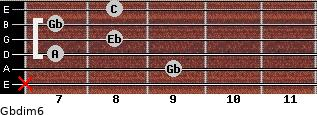 Gbdim6 for guitar on frets x, 9, 7, 8, 7, 8