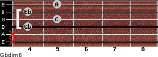 Gbdim/6 for guitar on frets x, x, 4, 5, 4, 5