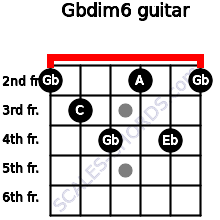 Gbdim6 for guitar on frets 2, 3, 4, 2, 4, 2