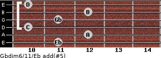 Gbdim6/11/Eb add(#5) guitar chord