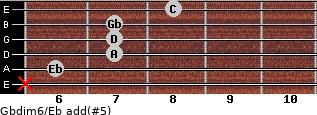 Gbdim6/Eb add(#5) guitar chord