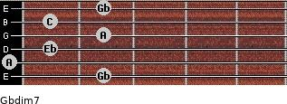 Gbdim7 for guitar on frets 2, 0, 1, 2, 1, 2