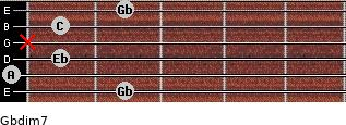 Gbdim7 for guitar on frets 2, 0, 1, x, 1, 2