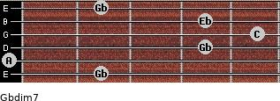 Gbdim7 for guitar on frets 2, 0, 4, 5, 4, 2