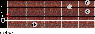 Gbdim7 for guitar on frets 2, 0, x, 5, 4, 5