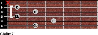 Gbdim7 for guitar on frets 2, 3, 1, 2, 1, x