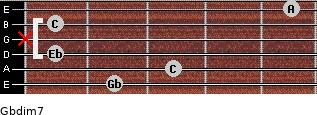 Gbdim7 for guitar on frets 2, 3, 1, x, 1, 5