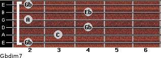 Gbdim7 for guitar on frets 2, 3, 4, 2, 4, 2