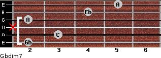 Gbdim7 for guitar on frets 2, 3, x, 2, 4, 5