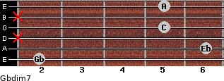Gbdim7 for guitar on frets 2, 6, x, 5, x, 5