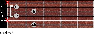 Gbdim7 for guitar on frets 2, x, 1, 2, 1, x