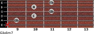 Gbdim7 for guitar on frets x, 9, 10, 11, 10, 11