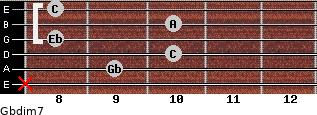 Gbdim7 for guitar on frets x, 9, 10, 8, 10, 8