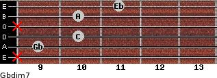 Gbdim7 for guitar on frets x, 9, 10, x, 10, 11