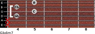 Gbdim7 for guitar on frets x, x, 4, 5, 4, 5
