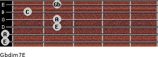 Gbdim7/E for guitar on frets 0, 0, 2, 2, 1, 2