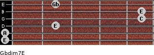 Gbdim7/E for guitar on frets 0, 0, 2, 5, 5, 2