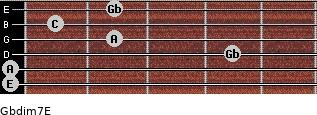 Gbdim7/E for guitar on frets 0, 0, 4, 2, 1, 2