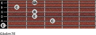 Gbdim7/E for guitar on frets 0, 3, 2, 2, 1, 2