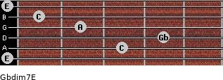 Gbdim7/E for guitar on frets 0, 3, 4, 2, 1, 0