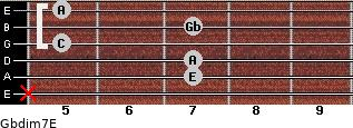 Gbdim7/E for guitar on frets x, 7, 7, 5, 7, 5