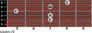 Gbdim7/E for guitar on frets x, 7, 7, 5, 7, 8