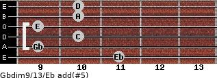 Gbdim9/13/Eb add(#5) guitar chord
