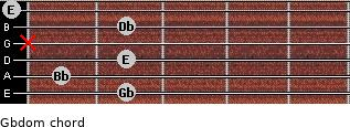 Gbdom for guitar on frets 2, 1, 2, x, 2, 0