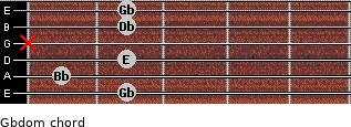 Gbdom for guitar on frets 2, 1, 2, x, 2, 2