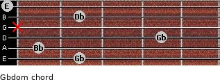 Gbdom for guitar on frets 2, 1, 4, x, 2, 0