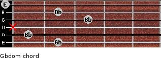 Gbdom for guitar on frets 2, 1, x, 3, 2, 0