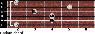 Gbdom for guitar on frets 2, 4, 4, 3, 5, 2